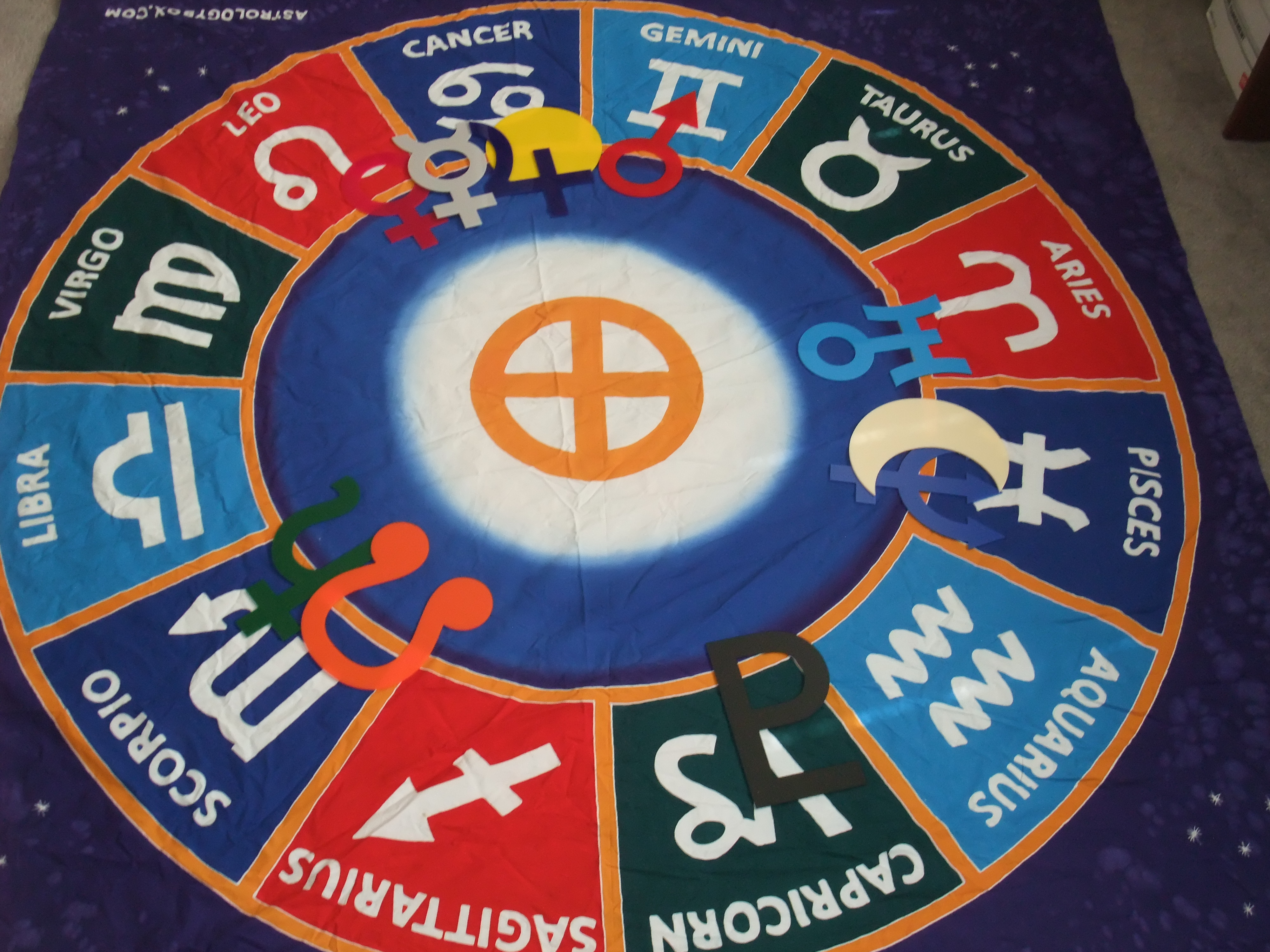 Weekly astrology kelly surtees astrology chart planets nvjuhfo Image collections