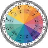 astrology chart zodiac signs planets